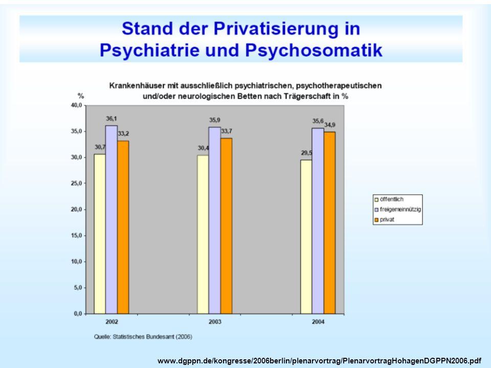 10 www.dgppn.de/kongresse/2006berlin/plenarvortrag/PlenarvortragHohagenDGPPN2006.pdf