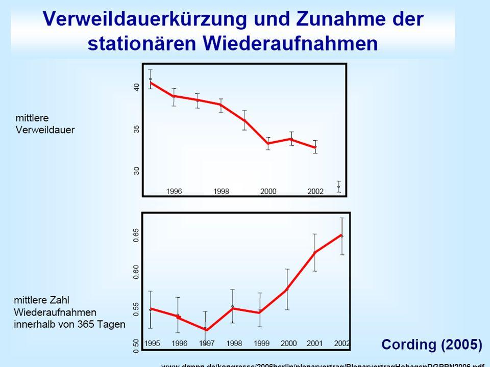 Manfred Cramer 13 www.dgppn.de/kongresse/2006berlin/plenarvortrag/PlenarvortragHohagenDGPPN2006.pdf