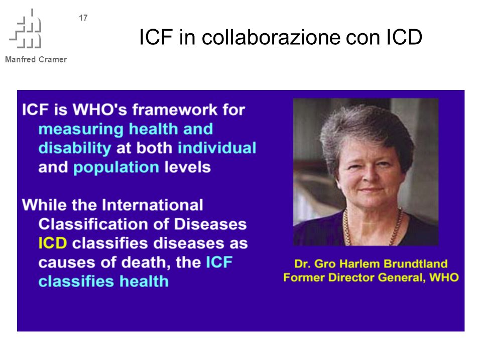 Manfred Cramer 17 ICF in collaborazione con ICD