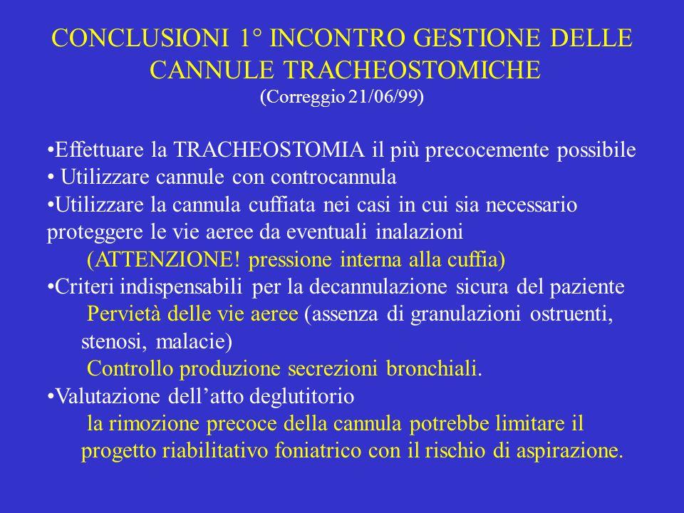 CONCLUSIONI 1° INCONTRO GESTIONE DELLE CANNULE TRACHEOSTOMICHE (Correggio 21/06/99) Effettuare la TRACHEOSTOMIA il più precocemente possibile Utilizza
