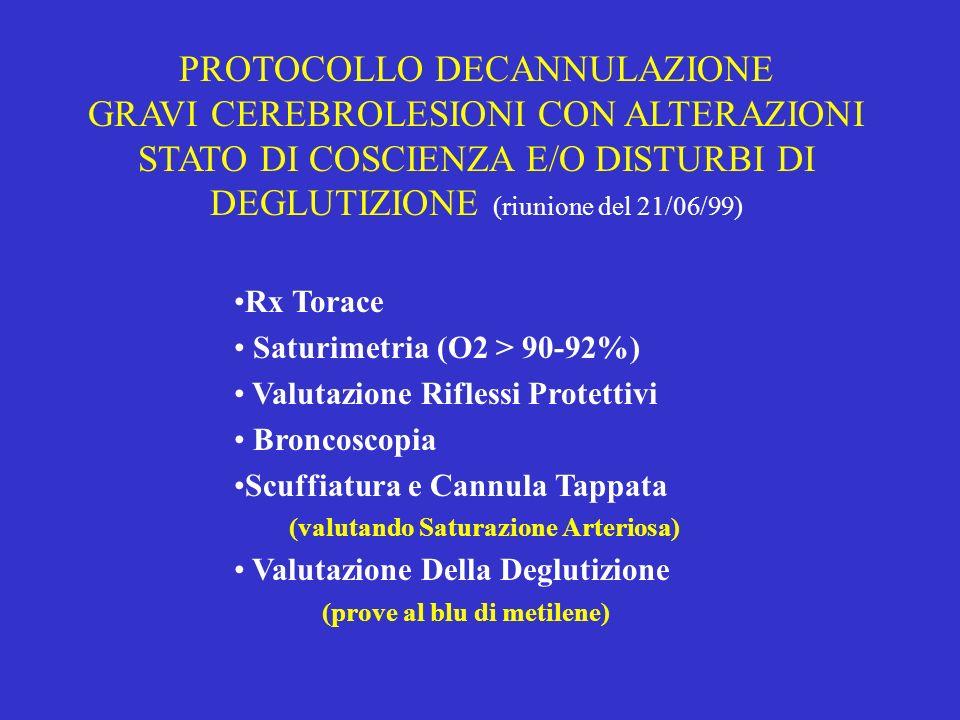 PROTOCOLLO DECANNULAZIONE GRAVI CEREBROLESIONI CON ALTERAZIONI STATO DI COSCIENZA E/O DISTURBI DI DEGLUTIZIONE (riunione del 21/06/99) Rx Torace Satur