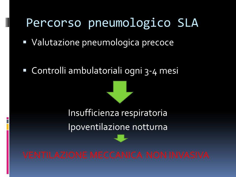 Percorso pneumologico SLA Valutazione pneumologica precoce Controlli ambulatoriali ogni 3-4 mesi Insufficienza respiratoria Ipoventilazione notturna VENTILAZIONE MECCANICA NON INVASIVA
