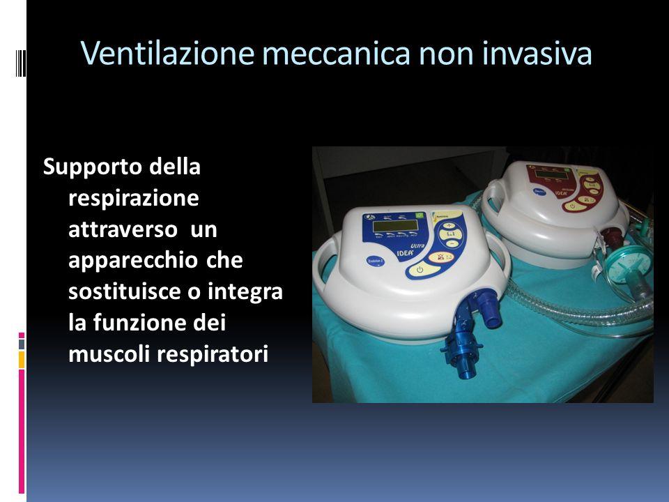 Ventilazione meccanica non invasiva Supporto della respirazione attraverso un apparecchio che sostituisce o integra la funzione dei muscoli respiratori