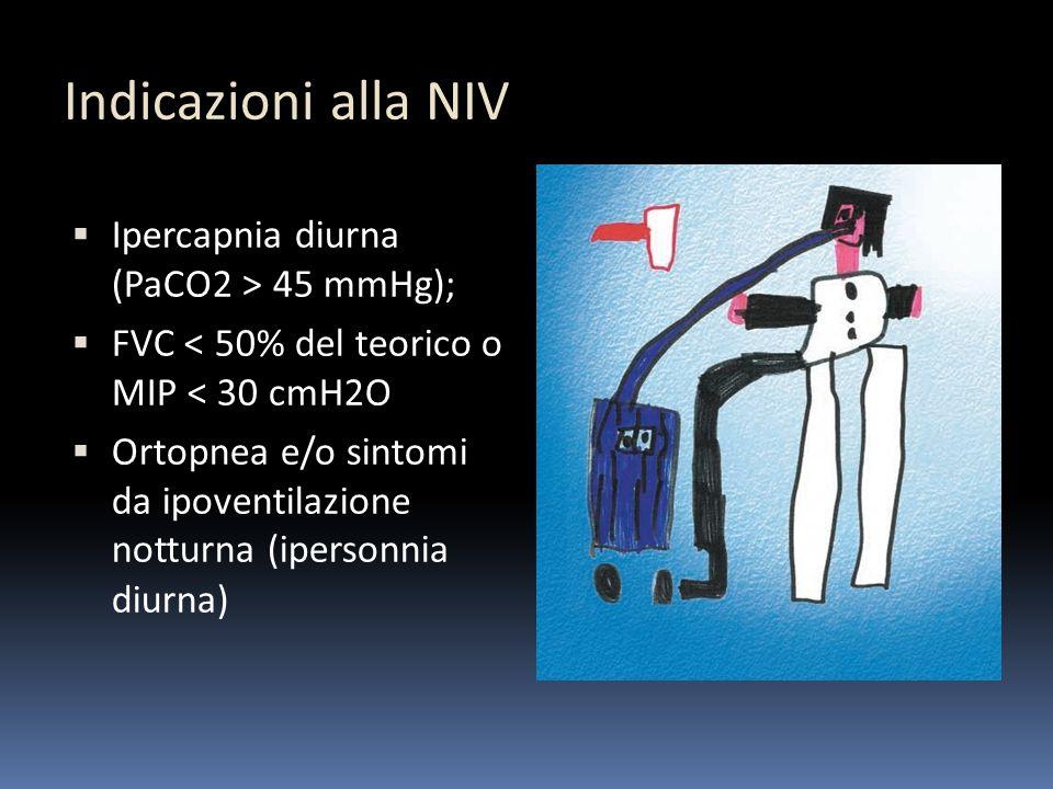 Indicazioni alla NIV Ipercapnia diurna (PaCO2 > 45 mmHg); FVC < 50% del teorico o MIP < 30 cmH2O Ortopnea e/o sintomi da ipoventilazione notturna (ipersonnia diurna)