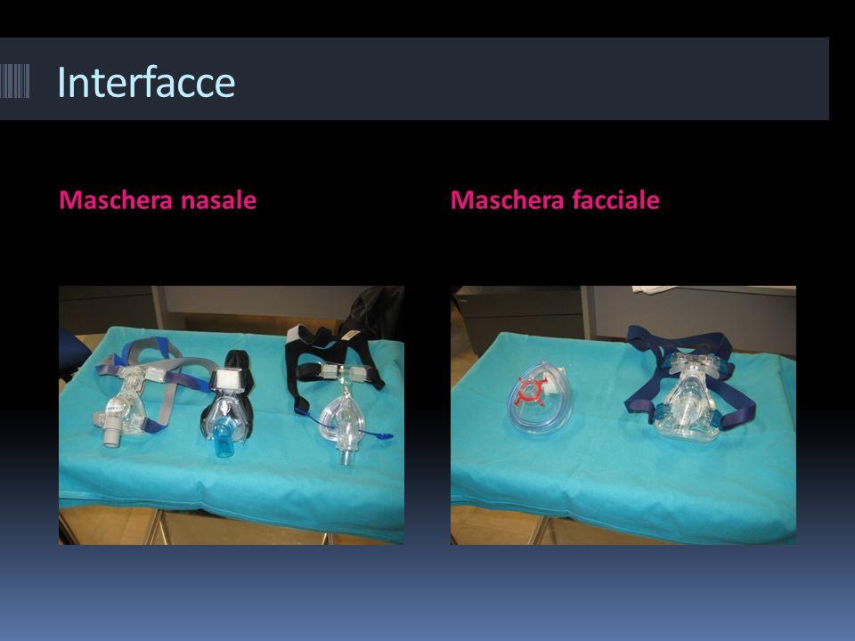 Interfacce Maschera nasaleMaschera facciale