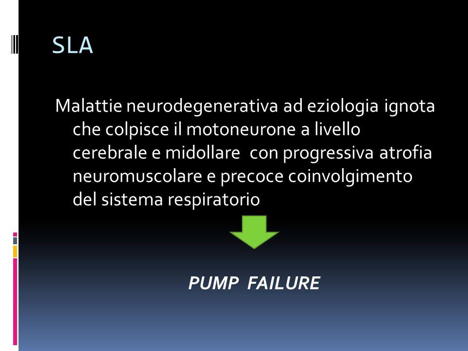SLA Malattie neurodegenerativa ad eziologia ignota che colpisce il motoneurone a livello cerebrale e midollare con progressiva atrofia neuromuscolare e precoce coinvolgimento del sistema respiratorio PUMP FAILURE