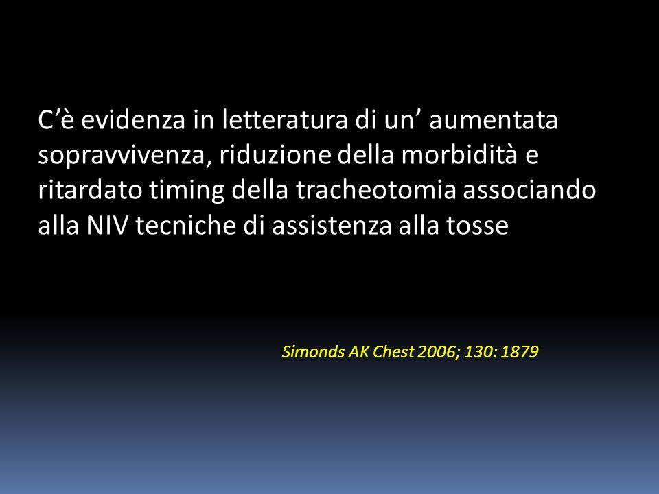 Cè evidenza in letteratura di un aumentata sopravvivenza, riduzione della morbidità e ritardato timing della tracheotomia associando alla NIV tecniche di assistenza alla tosse Simonds AK Chest 2006; 130: 1879