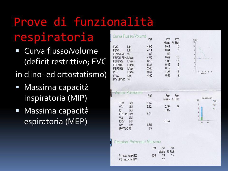 Prove di funzionalità respiratoria Curva flusso/volume (deficit restrittivo; FVC in clino- ed ortostatismo) Massima capacità inspiratoria (MIP) Massima capacità espiratoria (MEP)