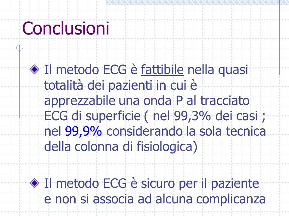 Il metodo ECG è fattibile nella quasi totalità dei pazienti in cui è apprezzabile una onda P al tracciato ECG di superficie ( nel 99,3% dei casi ; nel