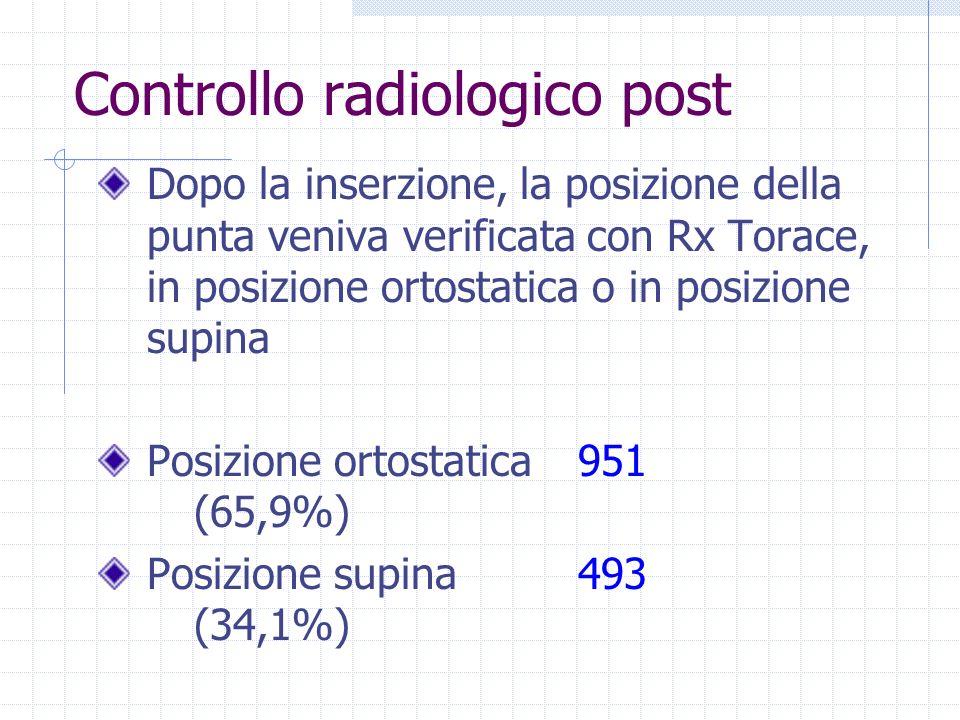 Controllo radiologico post Dopo la inserzione, la posizione della punta veniva verificata con Rx Torace, in posizione ortostatica o in posizione supin