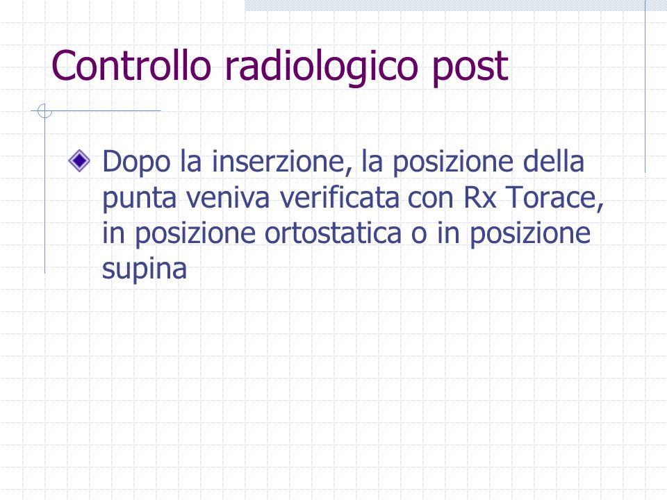 Inserisco diapo con immagine dei target radiologici