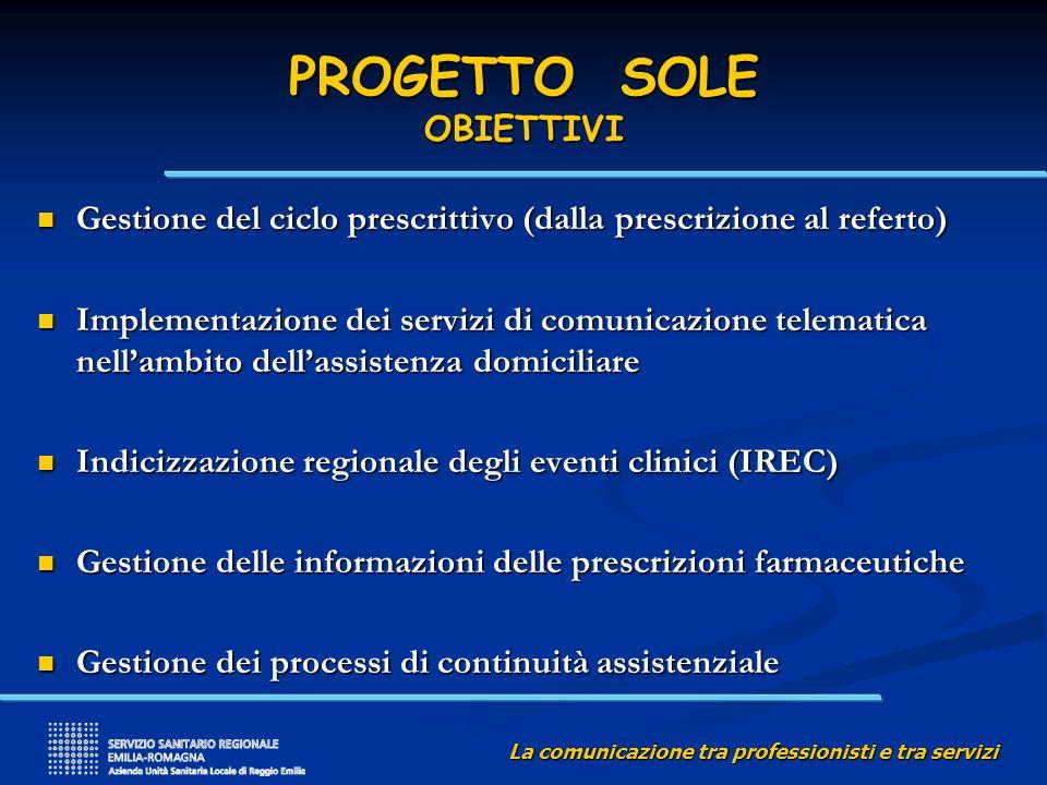 La comunicazione tra professionisti e tra servizi PROGETTO SOLE OBIETTIVI Gestione del ciclo prescrittivo (dalla prescrizione al referto) Gestione del