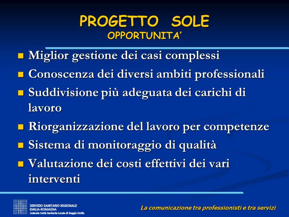 La comunicazione tra professionisti e tra servizi PROGETTO SOLE OPPORTUNITA Miglior gestione dei casi complessi Miglior gestione dei casi complessi Co