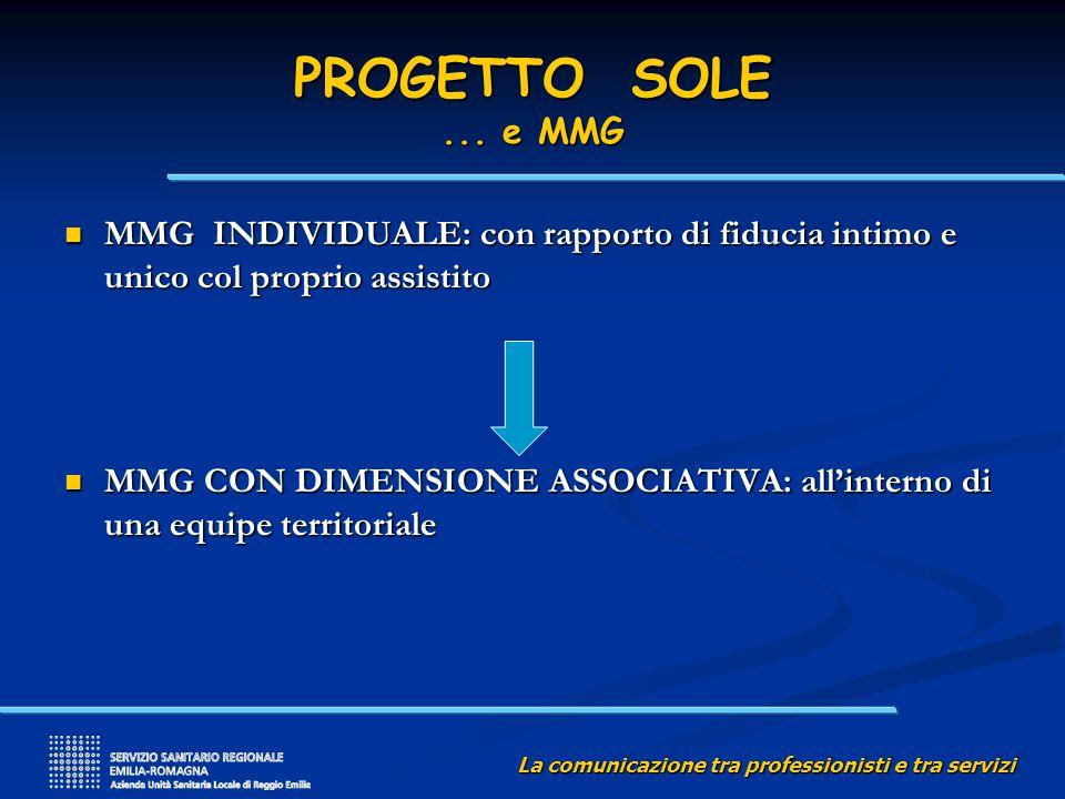 La comunicazione tra professionisti e tra servizi PROGETTO SOLE... e MMG MMG INDIVIDUALE: con rapporto di fiducia intimo e unico col proprio assistito