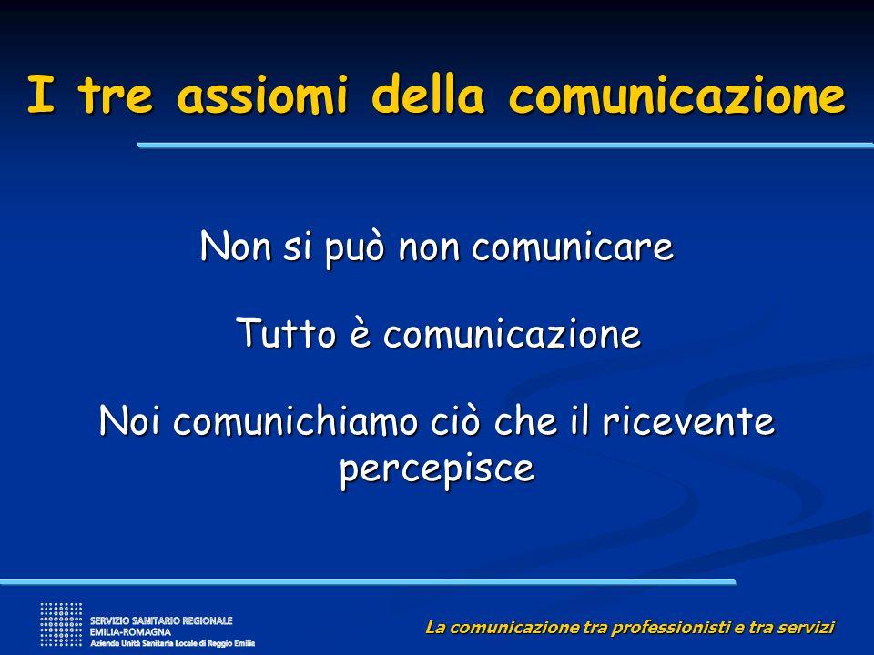 La comunicazione tra professionisti e tra servizi I tre assiomi della comunicazione Non si può non comunicare Tutto è comunicazione Noi comunichiamo c