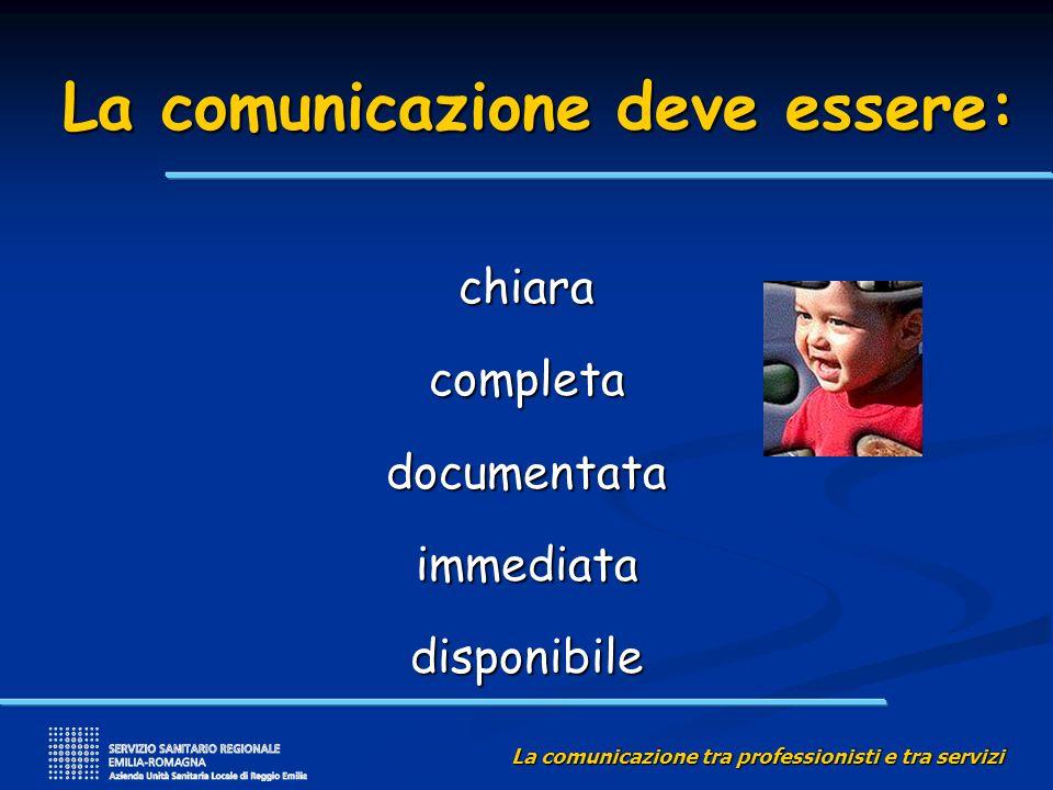 La comunicazione tra professionisti e tra servizi La comunicazione deve essere: chiaracompletadocumentataimmediatadisponibile