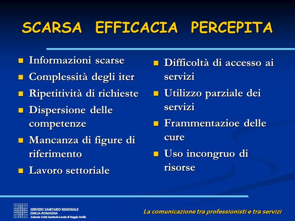 La comunicazione tra professionisti e tra servizi SCARSA EFFICACIA PERCEPITA Informazioni scarse Informazioni scarse Complessità degli iter Complessit