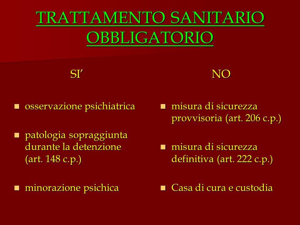 TRATTAMENTO SANITARIO OBBLIGATORIO SI osservazione psichiatrica osservazione psichiatrica patologia sopraggiunta durante la detenzione (art. 148 c.p.)