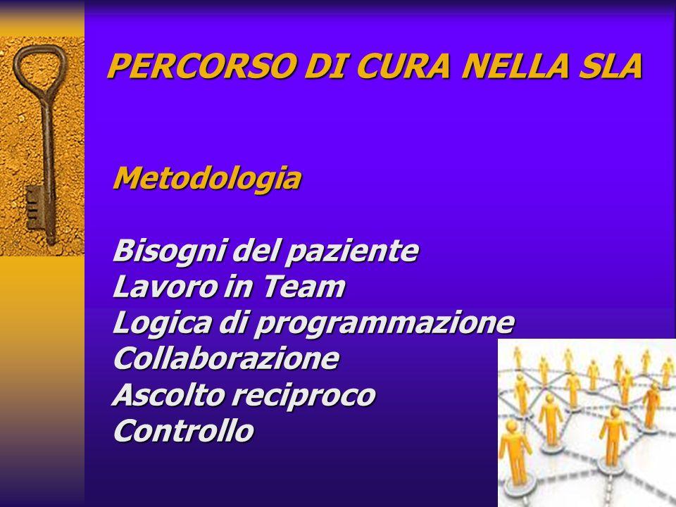 Metodologia Bisogni del paziente Lavoro in Team Logica di programmazione Collaborazione Ascolto reciproco Controllo PERCORSO DI CURA NELLA SLA