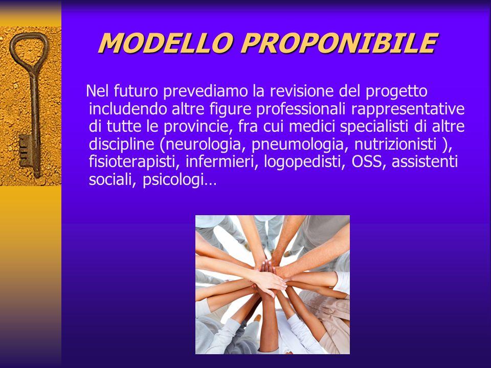 MODELLO PROPONIBILE Nel futuro prevediamo la revisione del progetto includendo altre figure professionali rappresentative di tutte le provincie, fra c