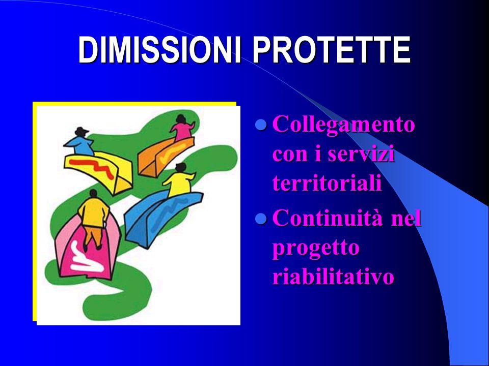 DIMISSIONI PROTETTE Collegamento con i servizi territoriali Collegamento con i servizi territoriali Continuità nel progetto riabilitativo Continuità nel progetto riabilitativo