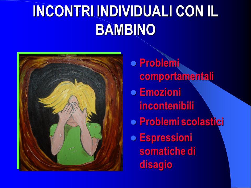 INCONTRI INDIVIDUALI CON IL BAMBINO Problemi comportamentali Problemi comportamentali Emozioni incontenibili Emozioni incontenibili Problemi scolastici Problemi scolastici Espressioni somatiche di disagio Espressioni somatiche di disagio