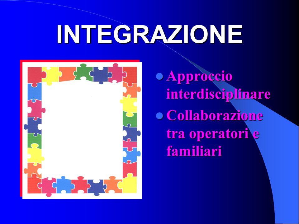 INTEGRAZIONE Approccio interdisciplinare Approccio interdisciplinare Collaborazione tra operatori e familiari Collaborazione tra operatori e familiari