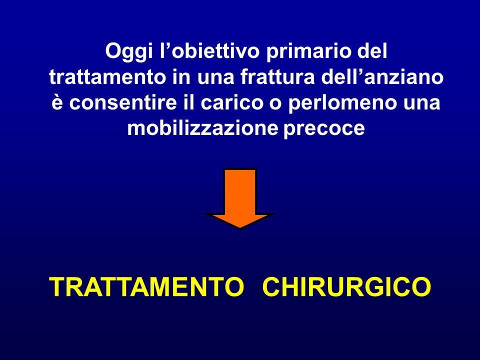 Oggi lobiettivo primario del trattamento in una frattura dellanziano è consentire il carico o perlomeno una mobilizzazione precoce TRATTAMENTO CHIRURG