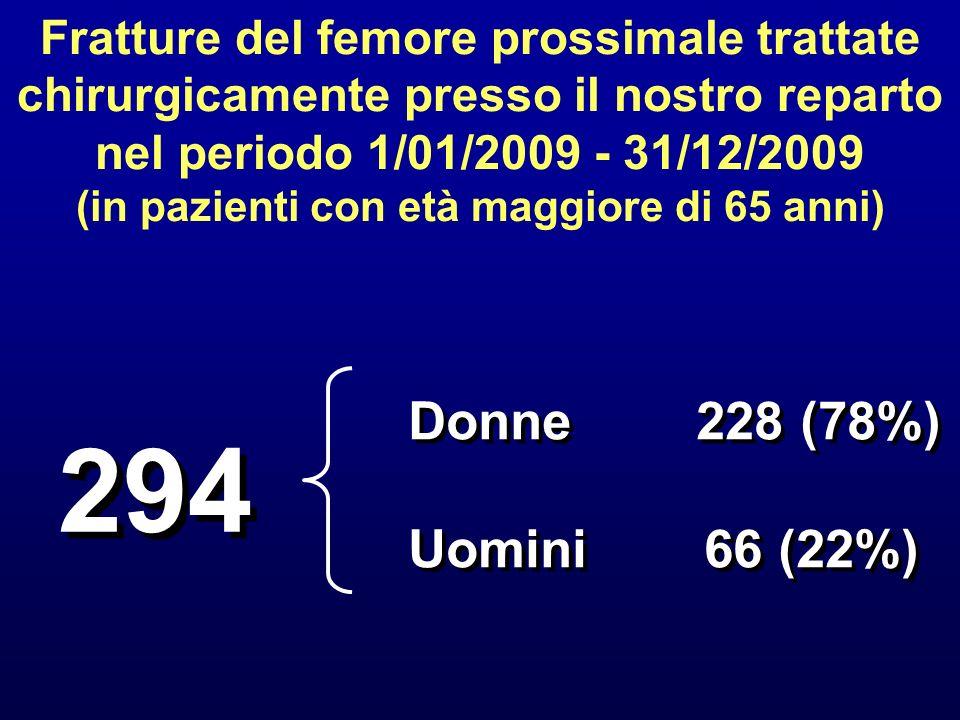 Fratture del femore prossimale trattate chirurgicamente presso il nostro reparto nel periodo 1/01/2009 - 31/12/2009 (in pazienti con età maggiore di 6