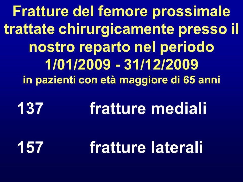 137fratture mediali 157fratture laterali Fratture del femore prossimale trattate chirurgicamente presso il nostro reparto nel periodo 1/01/2009 - 31/1