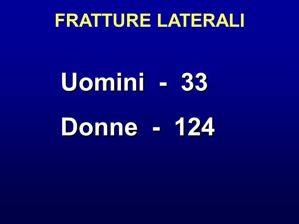 FRATTURE LATERALI Uomini - 33 Donne - 124 Uomini - 33 Donne - 124
