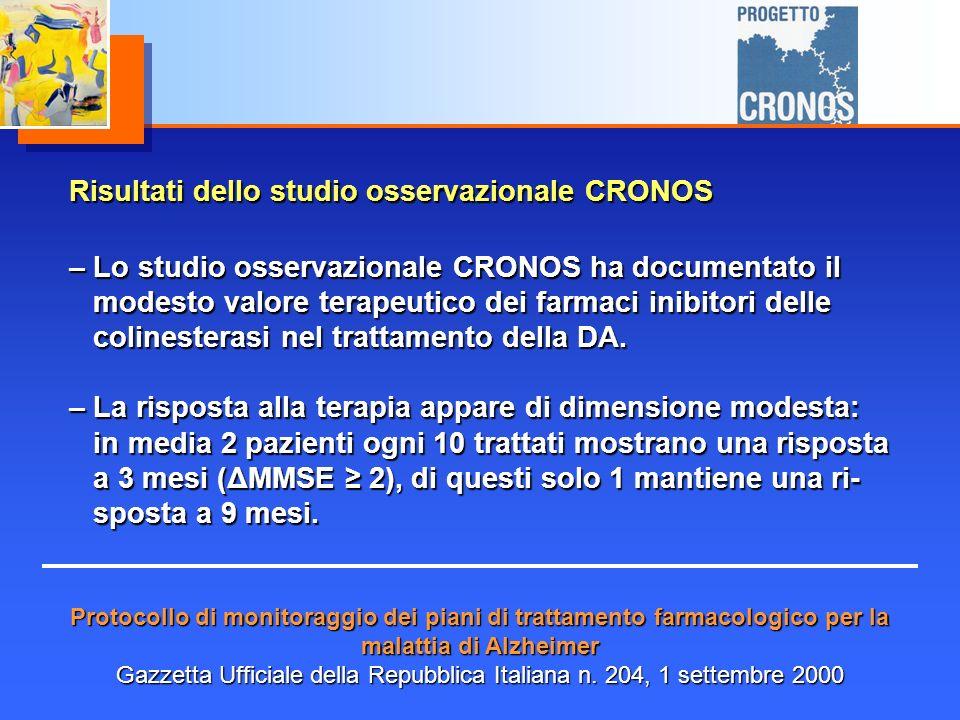 Protocollo di monitoraggio dei piani di trattamento farmacologico per la malattia di Alzheimer Gazzetta Ufficiale della Repubblica Italiana n. 204, 1