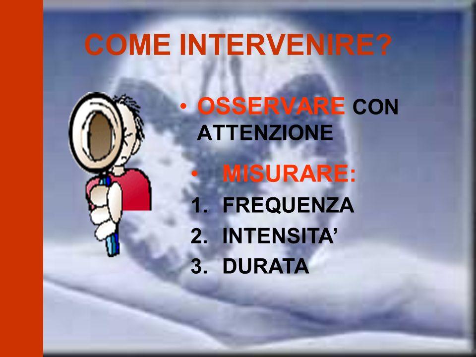 COME INTERVENIRE? OSSERVARE CON ATTENZIONE MISURARE: 1.FREQUENZA 2.INTENSITA 3.DURATA