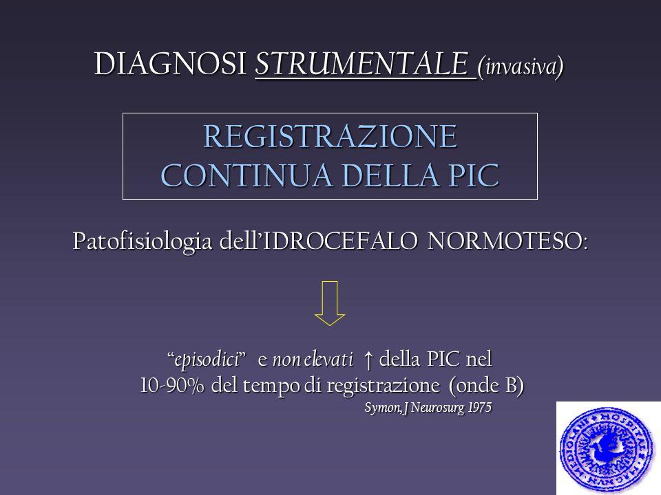 REGISTRAZIONE CONTINUA DELLA PIC Patofisiologia dellIDROCEFALO NORMOTESO: episodici e non elevati della PIC nel episodici e non elevati della PIC nel