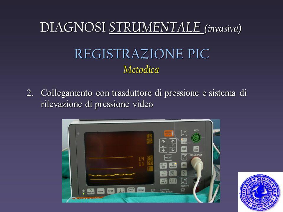 REGISTRAZIONE PIC Metodica 2. Collegamento con trasduttore di pressione e sistema di rilevazione di pressione video