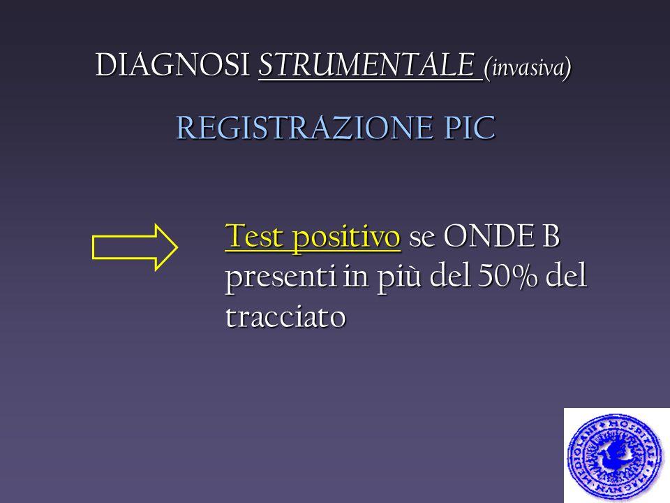 Test positivo se ONDE B presenti in più del 50% del tracciato REGISTRAZIONE PIC DIAGNOSI STRUMENTALE (invasiva)
