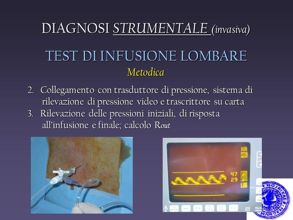 2. Collegamento con trasduttore di pressione, sistema di rilevazione di pressione video e trascrittore su carta 3. Rilevazione delle pressioni inizial