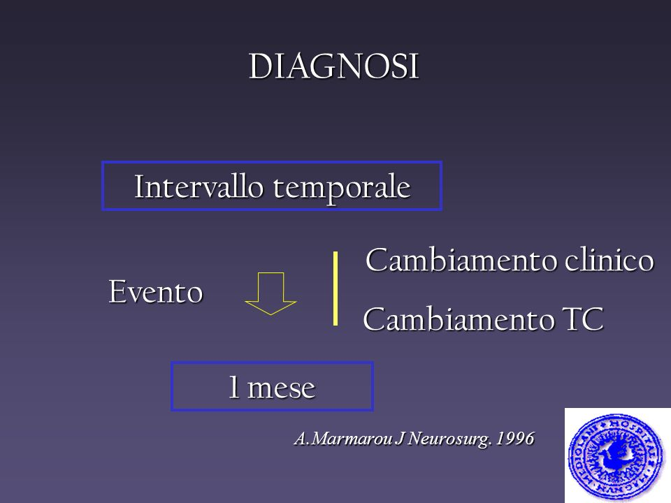 DIAGNOSI A.Marmarou J Neurosurg. 1996 Evento Cambiamento clinico Cambiamento TC Intervallo temporale 1 mese