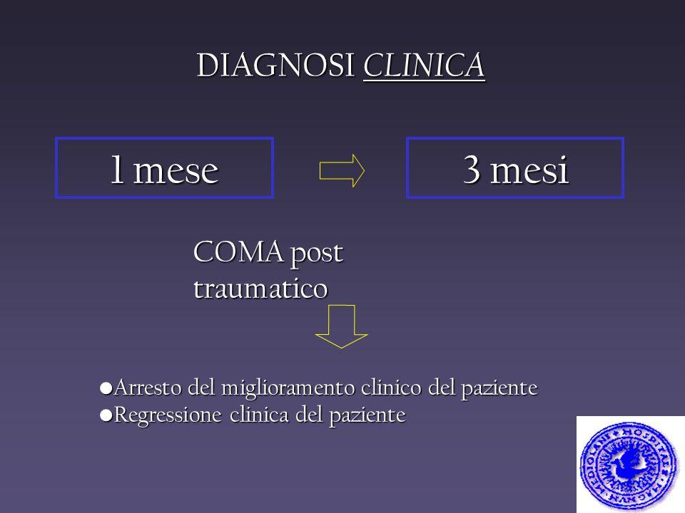 Arresto del miglioramento clinico del pazienteArresto del miglioramento clinico del paziente Regressione clinica del pazienteRegressione clinica del p