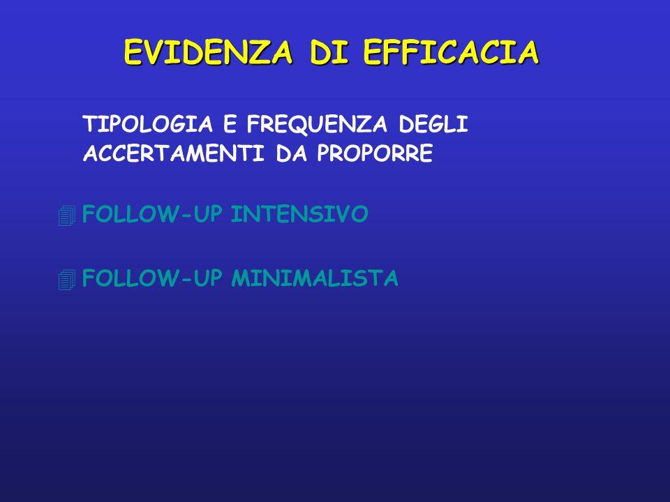 META-ANALISI DEI TRIAL (5) FINO AL 2001 RIDUZIONE ASSOLUTA DELLA MORTALITA DEL 9-13% ASSOCIATA A REGIMI DI FOLLOW-UP INTENSIVO IL NUMERO DI RECIDIVE ISOLATE (SOPRATTUTTO LE RECIDIVE LOCALI) DIAGNOSTICATE NEI BRACCI DI INTERVENTO ERA PIU ELEVATO RISPETTO AL CONTROLLO POSSIBILE SPIEGAZIONE DELLEFFETTO SULLA SOPRAVVIVENZA EVIDENZA DI EFFICACIA
