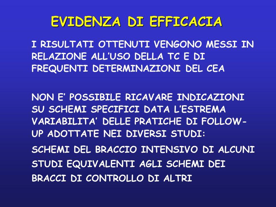 EVIDENZA CLINICA DEBOLE ANALISI COST-EFFECTIVENESS NON STANDARDIZZATE 4PROGETTI FINALIZZATI ALLA VALUTAZIONE DELLE CRITICITA E ALLIDENTIFICAZIONE DI AREE DI MIGLIORAMENTO CONCLUSIONI