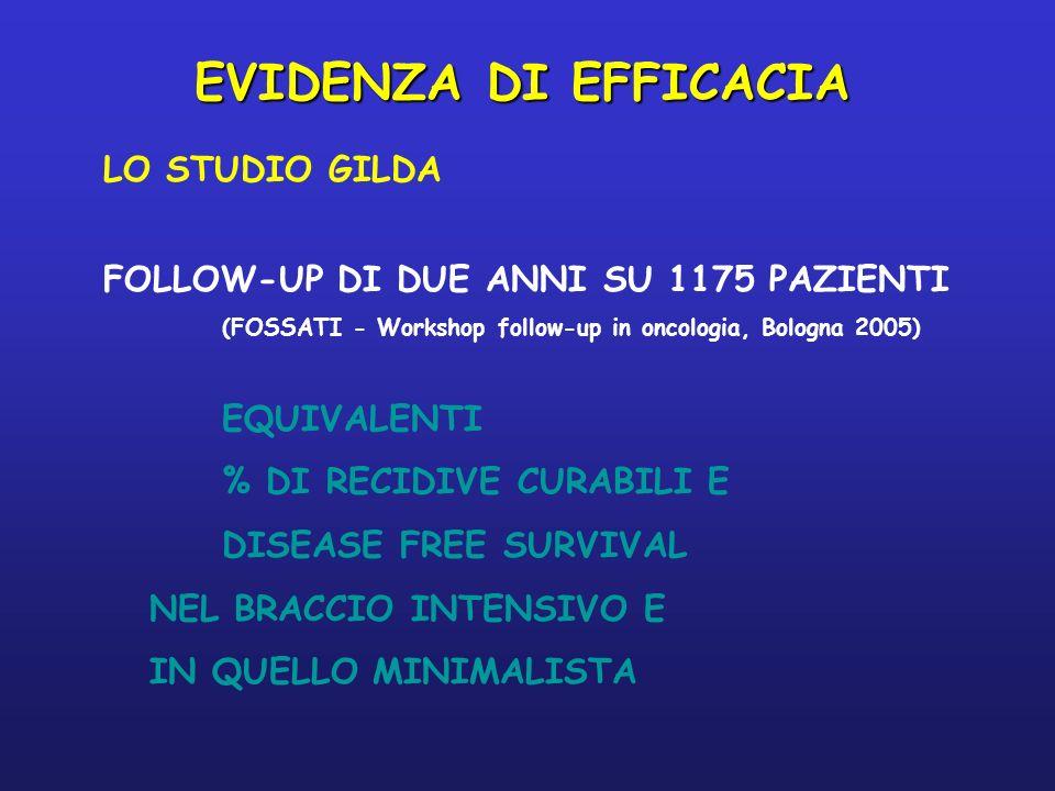 LA QUALITA DELLA VITA SOLO UNO STUDIO, CHE MOSTRA SU 350 PAZIENTI UN MODESTO AUMENTO, STATISTICAMENTE SIGNIFICATIVO, DELLA QUALITA DELLA VITA CON FOLLOW-UP INTENSIVO (Kjeldsen 1999) NON VI E EVIDENZA DI EFFETTO NEGLI STUDI EFFETTUATI SU PAZIENTI IN FOLLOW-UP PER CA DELLA MAMMELLA EVIDENZA DI EFFICACIA