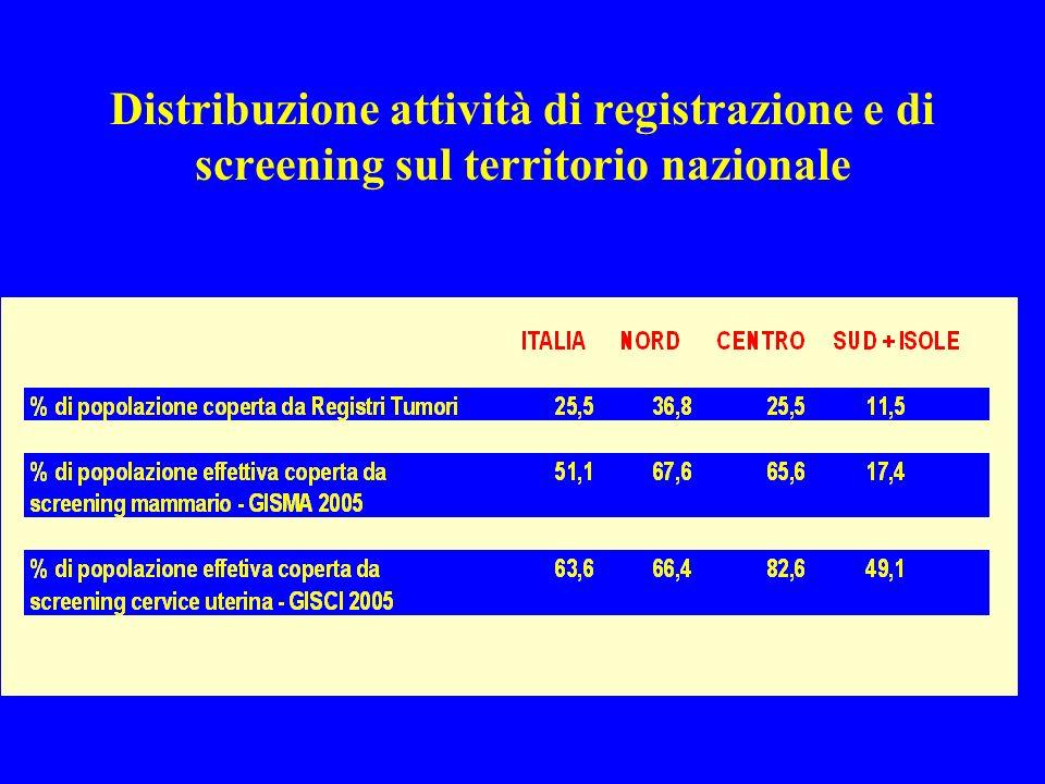 Distribuzione attività di registrazione e di screening sul territorio nazionale