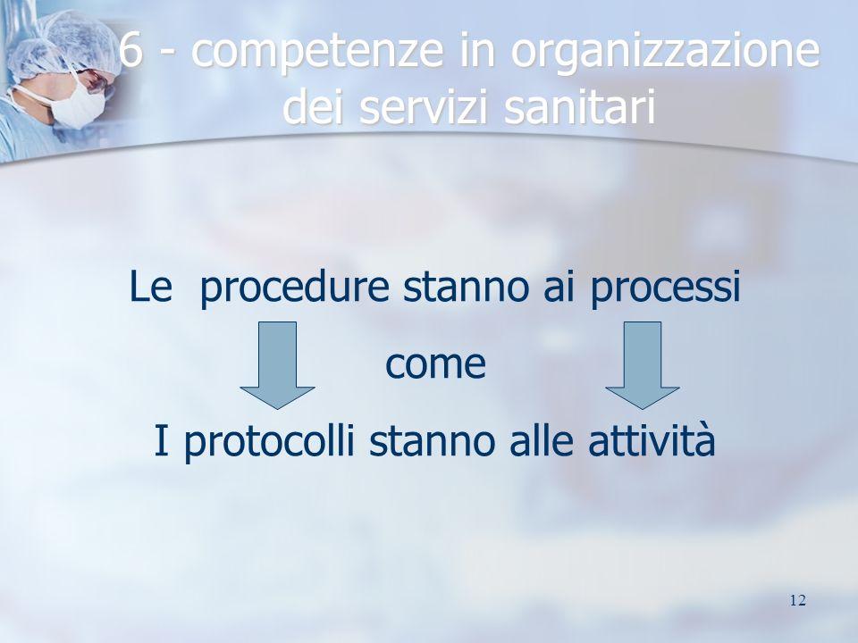 12 6 - competenze in organizzazione dei servizi sanitari Le procedure stanno ai processi come I protocolli stanno alle attività