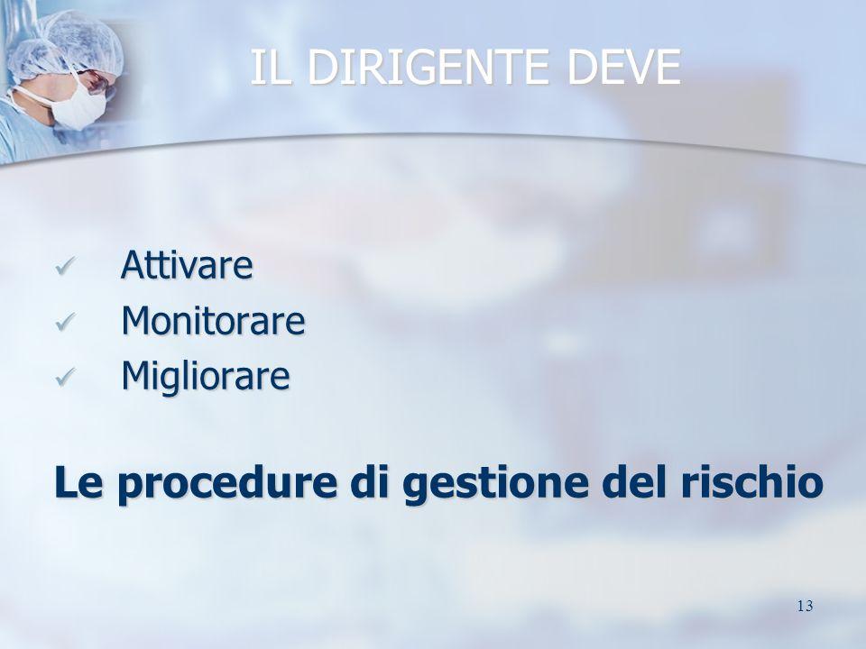 13 IL DIRIGENTE DEVE Attivare Attivare Monitorare Monitorare Migliorare Migliorare Le procedure di gestione del rischio