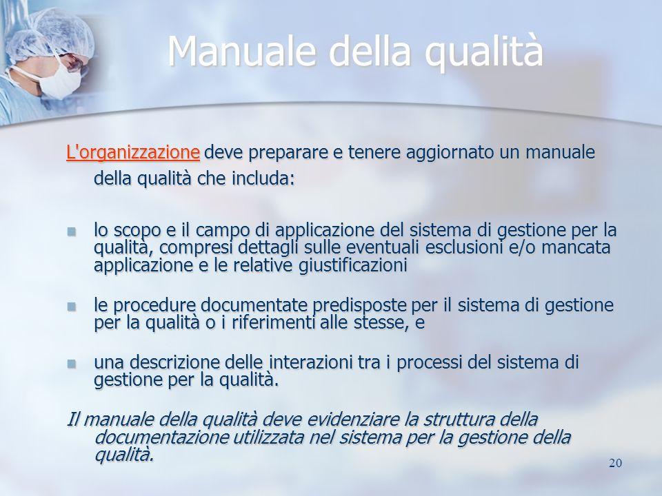 20 Manuale della qualità L'organizzazione deve preparare e tenere aggiornato un manuale della qualità che includa: lo scopo e il campo di applicazione