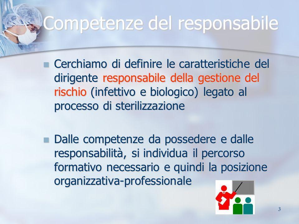 3 Competenze del responsabile Cerchiamo di definire le caratteristiche del dirigente responsabile della gestione del rischio (infettivo e biologico) l