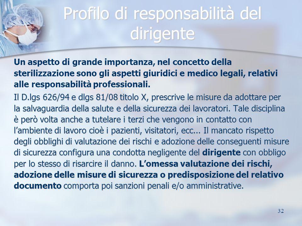 32 Profilo di responsabilità del dirigente Un aspetto di grande importanza, nel concetto della sterilizzazione sono gli aspetti giuridici e medico legali, relativi alle responsabilità professionali.