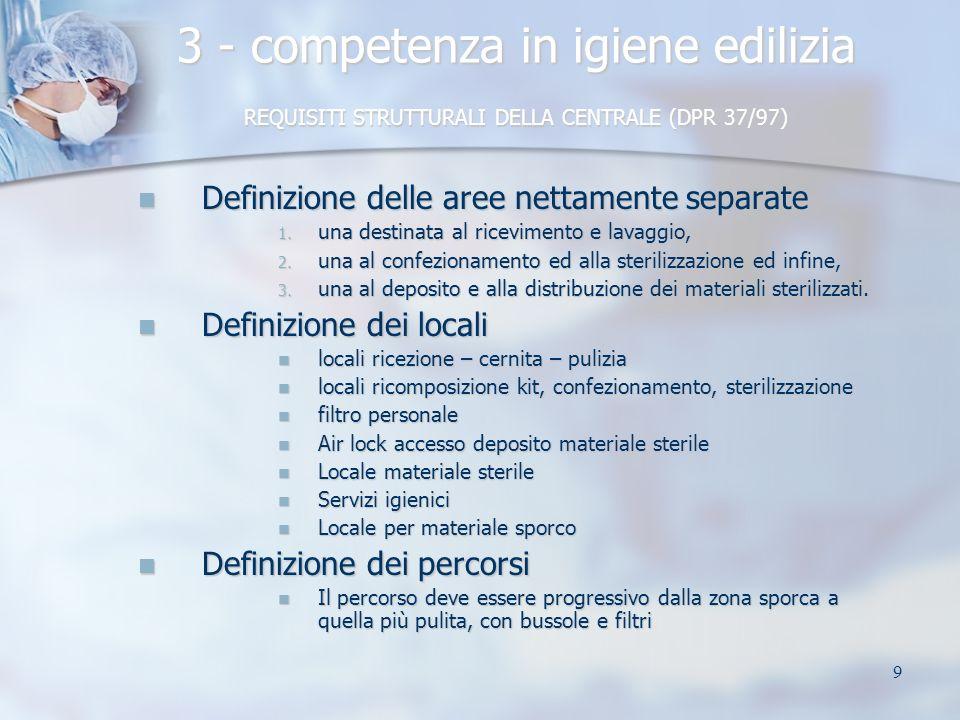9 3 - competenza in igiene edilizia REQUISITI STRUTTURALI DELLA CENTRALE (DPR 37/97) Definizione delle aree nettamente separate Definizione delle aree