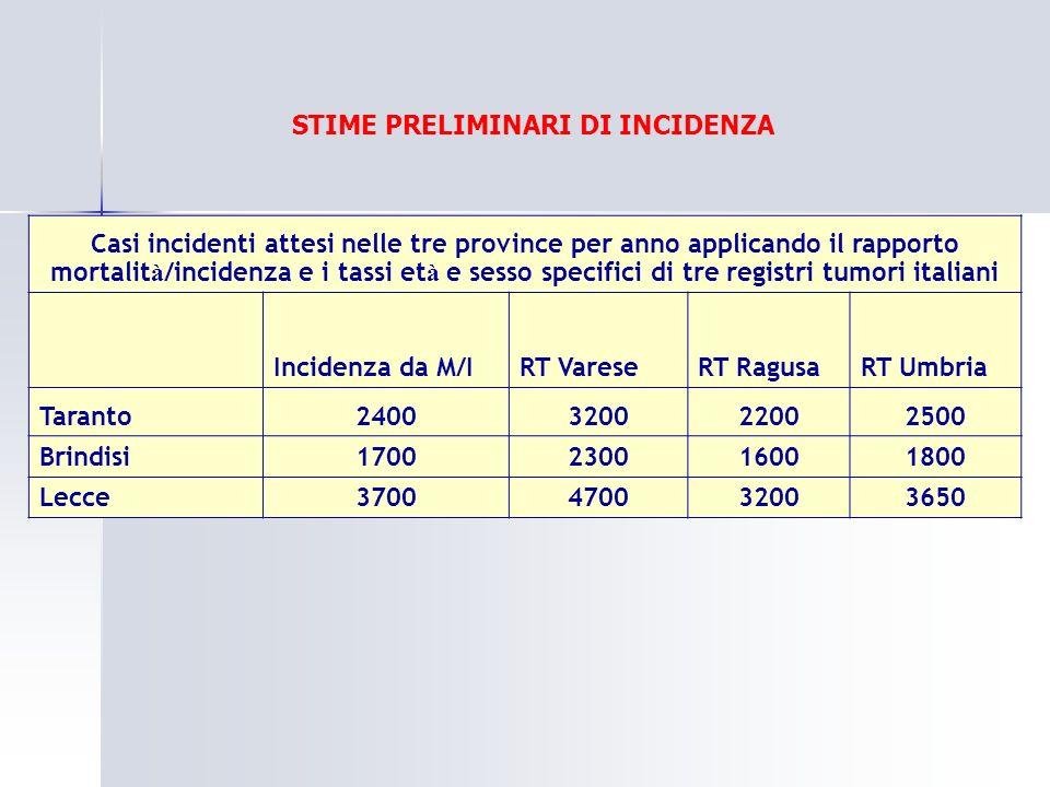 Casi incidenti attesi nelle tre province per anno applicando il rapporto mortalit à /incidenza e i tassi et à e sesso specifici di tre registri tumori